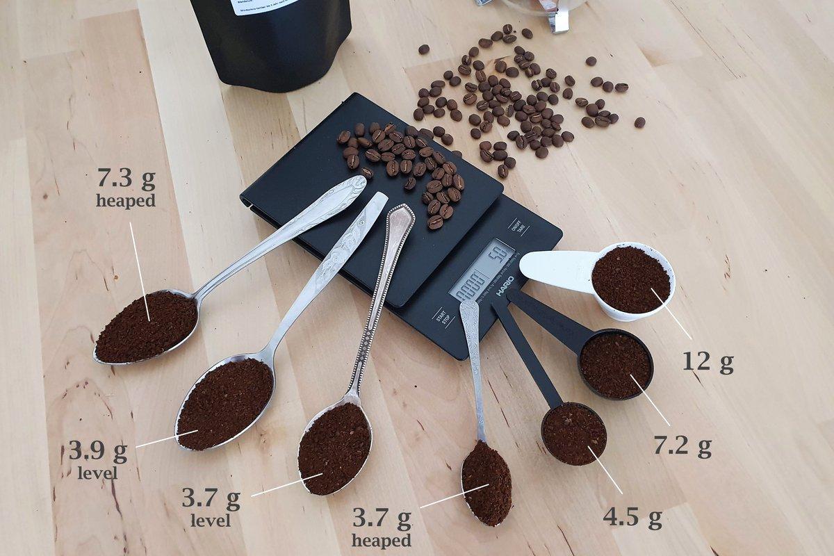 Weghing coffee: tablespoons vs digital coffee scale